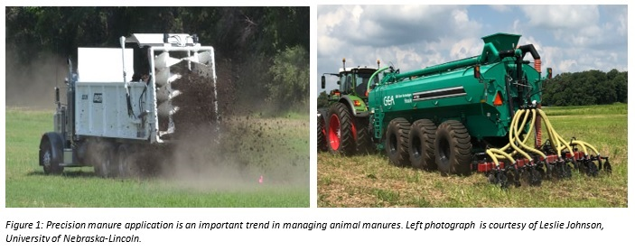 Figure 1 - Precision manure application is an important trend in managing animal manures.