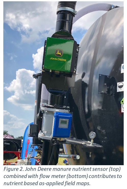 Figure 2 - John Deere manure nutrient sensor combined with flow meter contributes to nutrient based as-applied field maps