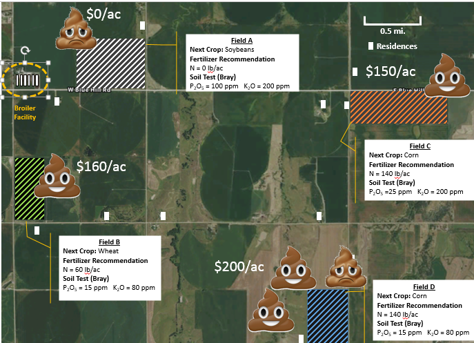 map showing manure benefits