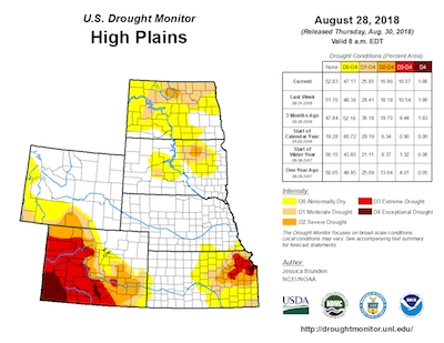 U.S. Drought Monitor map for High Plains