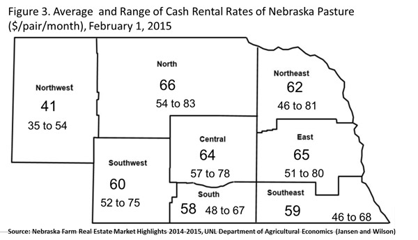 Figure 2 - Cash Rental Rates of pasture ($/pair/month)